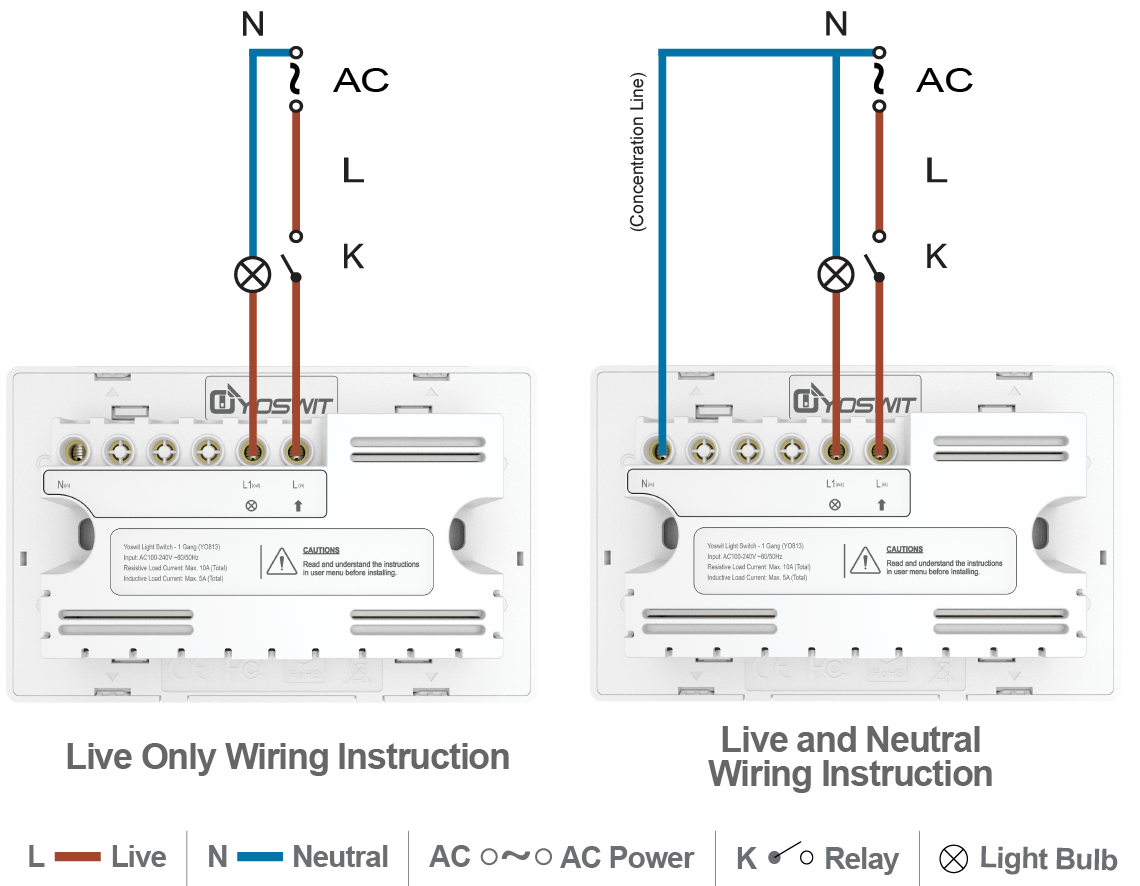 Smart Light Switch Socket 118 1 Gang Home Wiring Diagram Gewiss To Reduce Risk Of Electrical Shock Unit Shall Be Properly Grounded In Accordance With Local Regulations Or Codes Failure Connect The Ground Wire Will