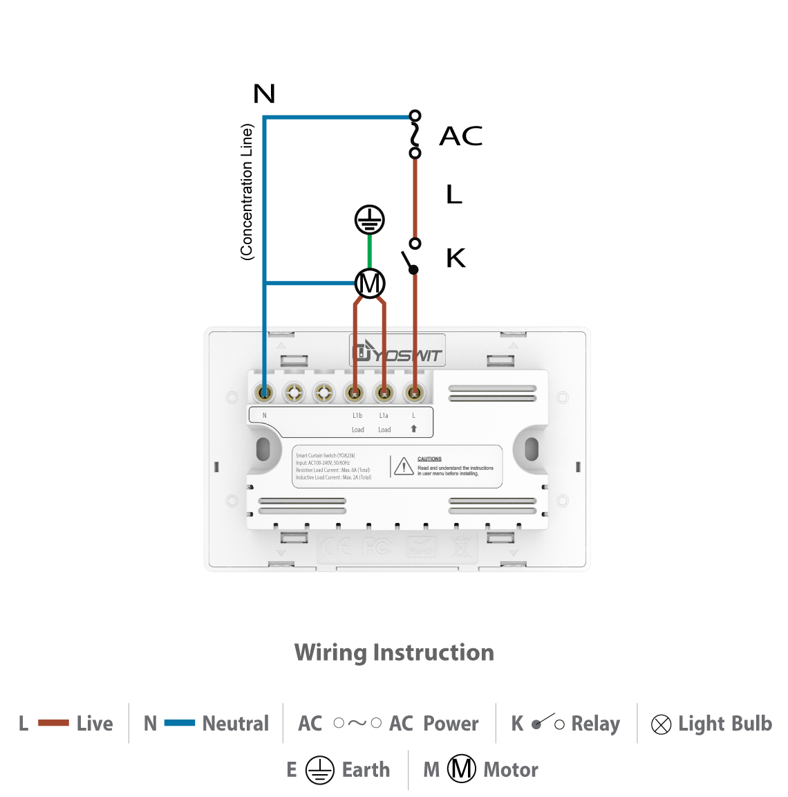 Smart Roller Switch Socket 118 Home 2 Gang Receptacle Box Wiring Diagram Failure To Connect The Ground Wire Will Result In An Unsafe Installation That Could Lead Personal Injury
