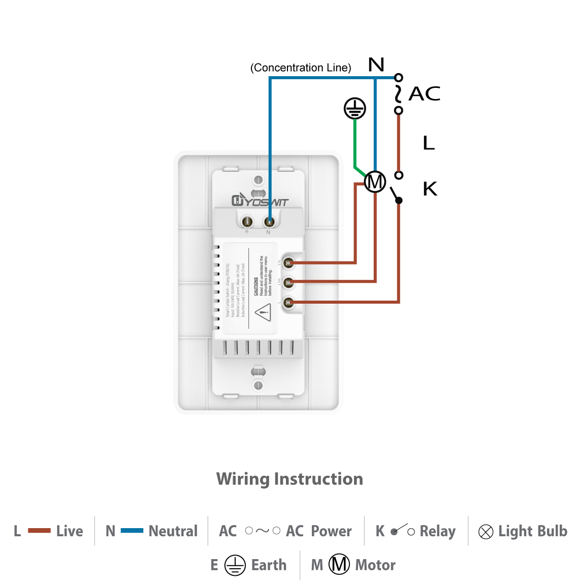 Smart Curtain Switch Socket 120 1 Layer Home 2 Gang Receptacle Box Wiring Diagram Failure To Connect The Ground Wire Will Result In An Unsafe Installation That Could Lead Personal Injury