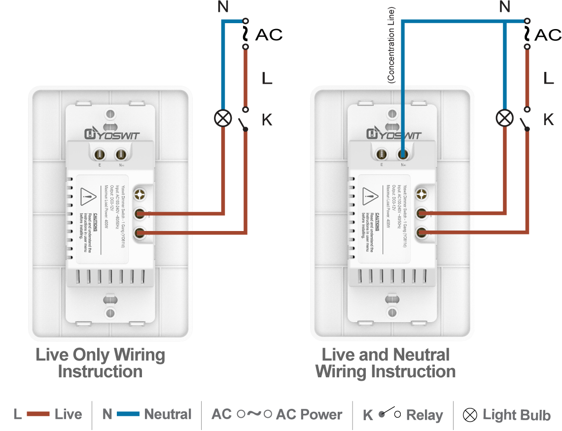 Smart Dimmer Switch Socket 120 Home Fitting To Old Electrical Wiringdimmerinstructionsjpg Failure Connect The Ground Wire Will Result In An Unsafe Installation That Could Lead Personal Injury