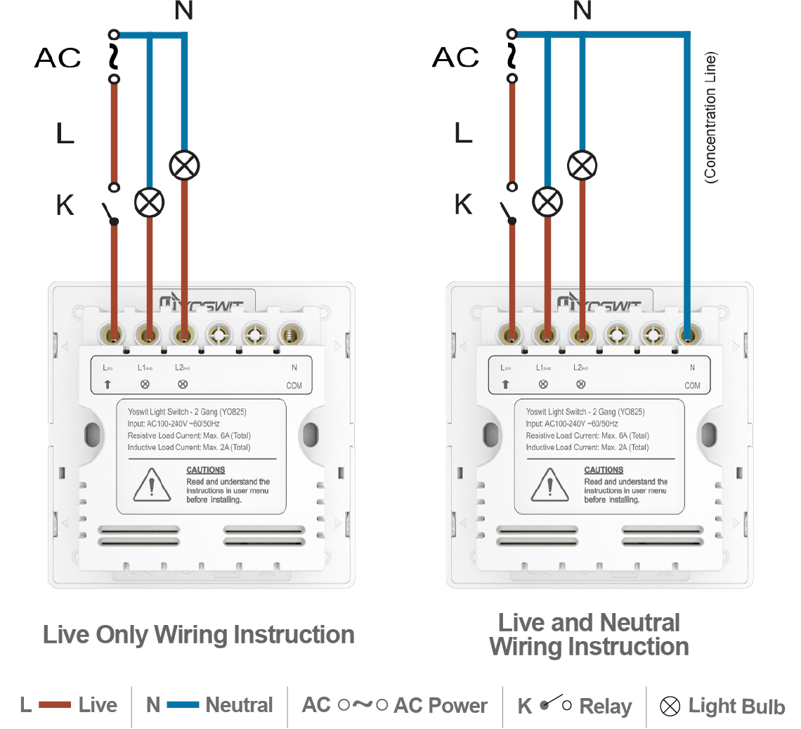 Wiring Diagrams Lutron 0 10v Wiring Diagram Wiring