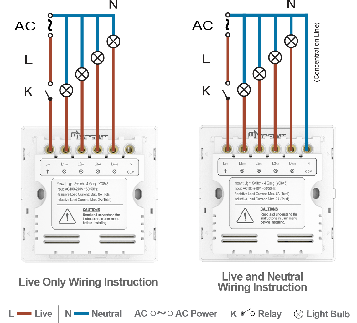 Smart light switch socket 86 4 gang smart home yoswit failure to connect the ground wire will result in an unsafe installation that could lead to personal injury publicscrutiny