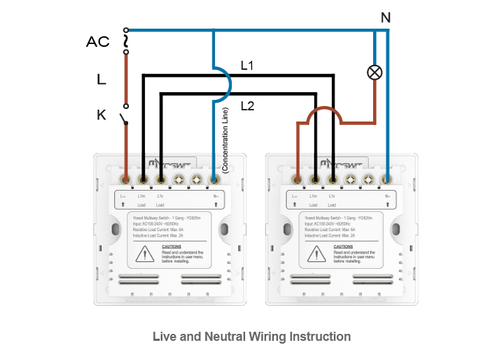 Technology - Retrofit Smart Switches