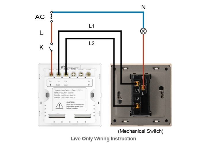 Remarkable Technology Retrofit Smart Switches Yoswit Com Wiring Cloud Hisonuggs Outletorg